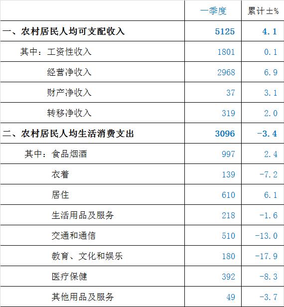 浙江世贸中心_2020年1季度